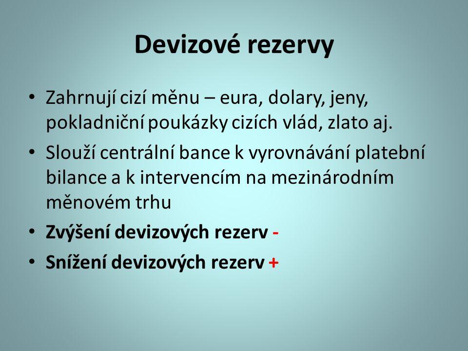 Devizové rezervy Zahrnují cizí měnu – eura, dolary, jeny, pokladniční poukázky cizích vlád, zlato aj. Slouží centrální bance k vyrovnávání platební bi