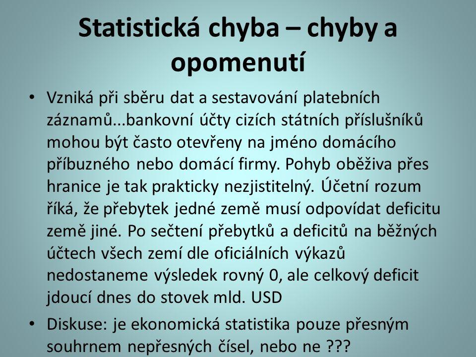 Statistická chyba – chyby a opomenutí Vzniká při sběru dat a sestavování platebních záznamů...bankovní účty cizích státních příslušníků mohou být čast