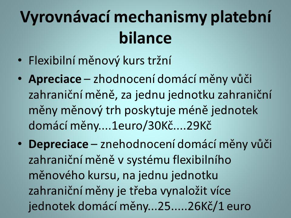 Vyrovnávací mechanismy platební bilance Flexibilní měnový kurs tržní Apreciace – zhodnocení domácí měny vůči zahraniční měně, za jednu jednotku zahran