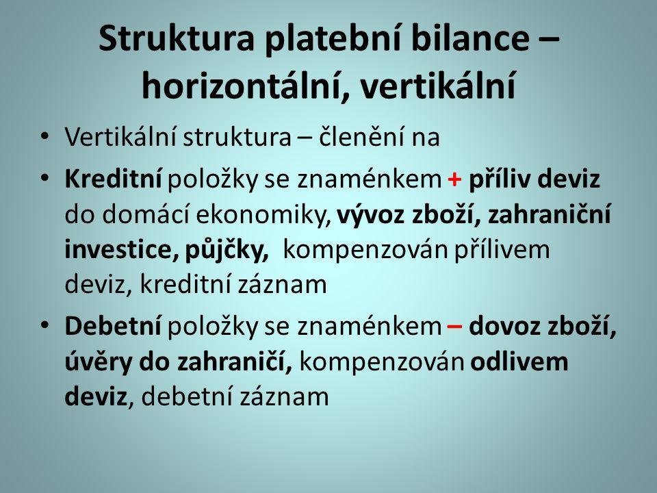 Struktura platební bilance – horizontální, vertikální Vertikální struktura – členění na Kreditní položky se znaménkem + příliv deviz do domácí ekonomi