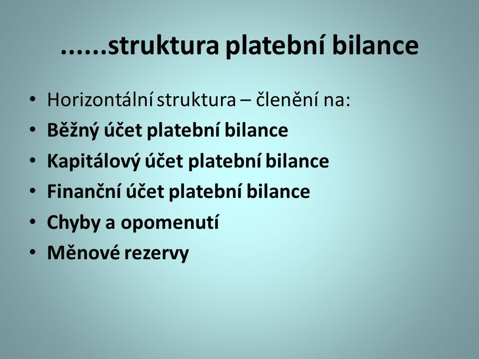 ......struktura platební bilance Horizontální struktura – členění na: Běžný účet platební bilance Kapitálový účet platební bilance Finanční účet plate