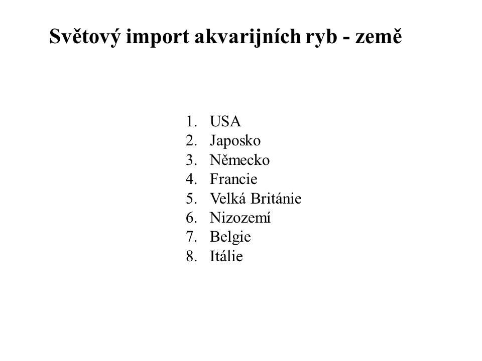 Světový import akvarijních ryb - země 1.USA 2.Japosko 3.Německo 4.Francie 5.Velká Británie 6.Nizozemí 7.Belgie 8.Itálie