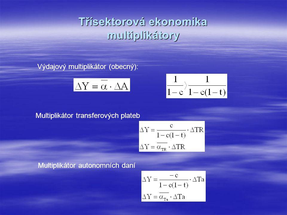 Třísektorová ekonomika multiplikátory Výdajový multiplikátor (obecný): Multiplikátor transferových plateb Multiplikátor autonomních daní