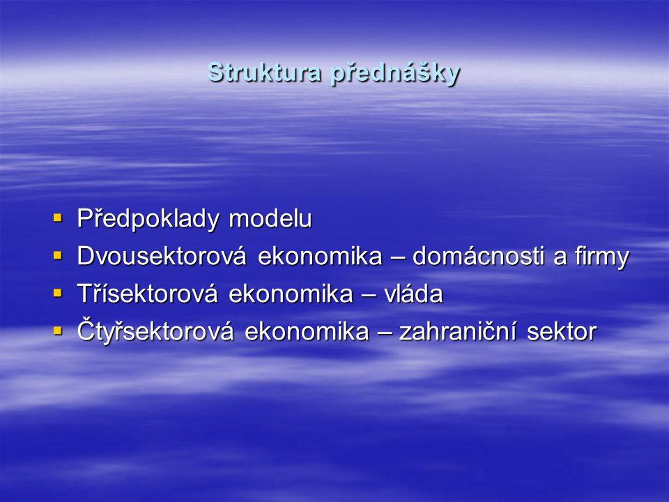 Struktura přednášky  Předpoklady modelu  Dvousektorová ekonomika – domácnosti a firmy  Třísektorová ekonomika – vláda  Čtyřsektorová ekonomika – zahraniční sektor