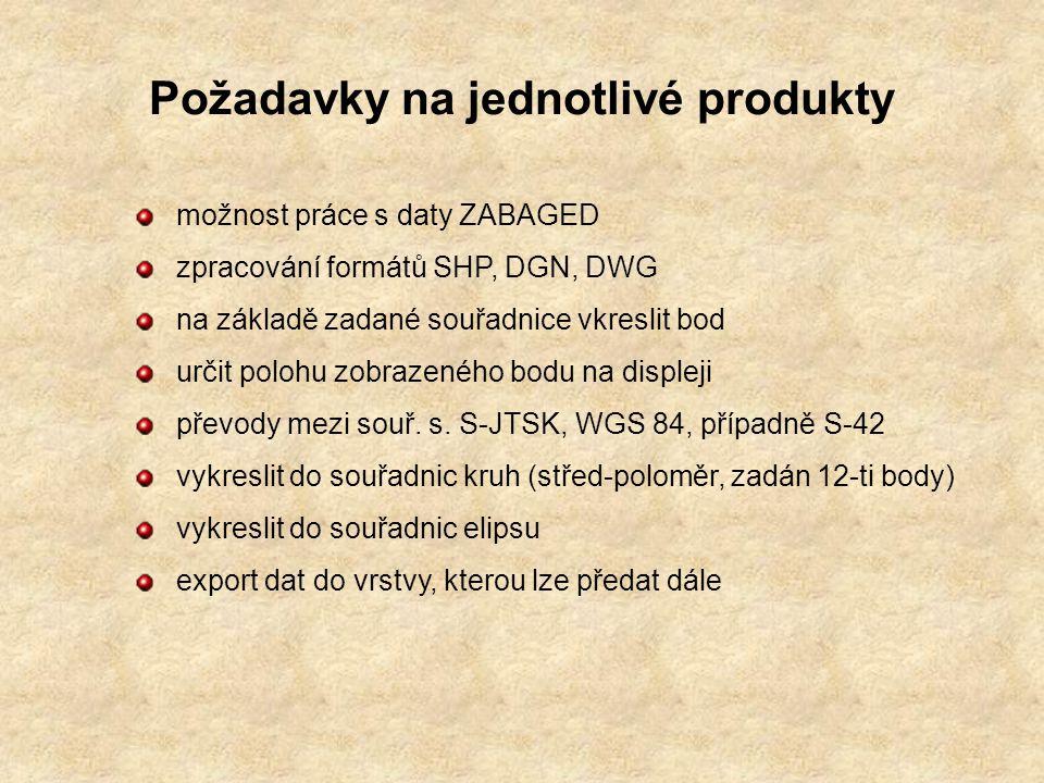 Požadavky na jednotlivé produkty možnost práce s daty ZABAGED zpracování formátů SHP, DGN, DWG na základě zadané souřadnice vkreslit bod určit polohu