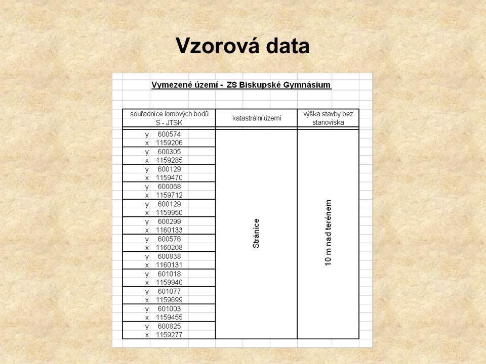 Vzorová data