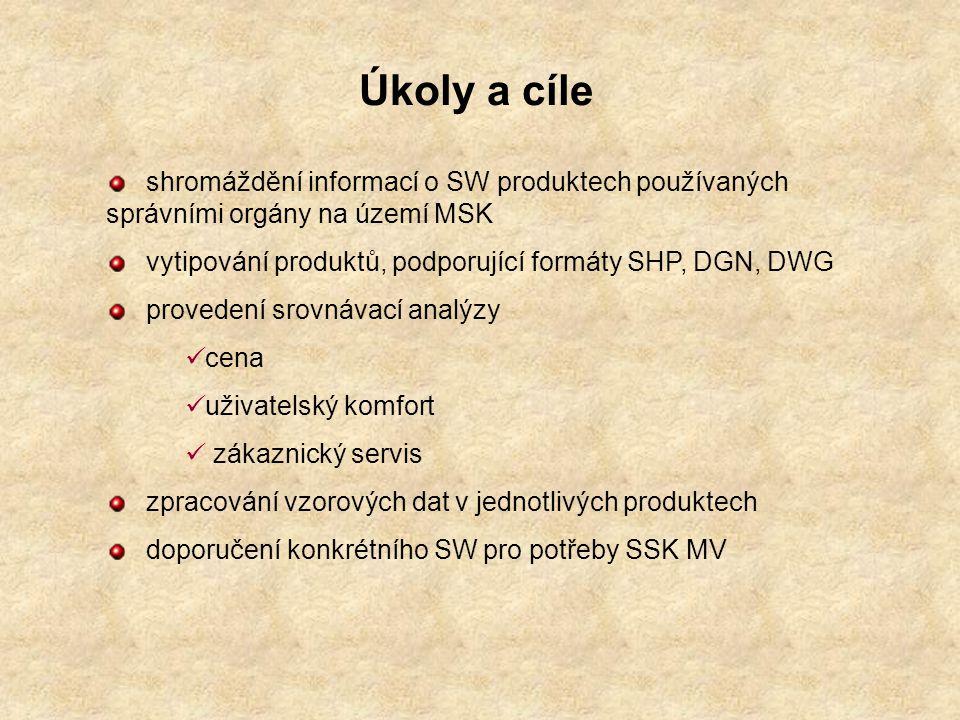 Územně analytické podklady zákon č.