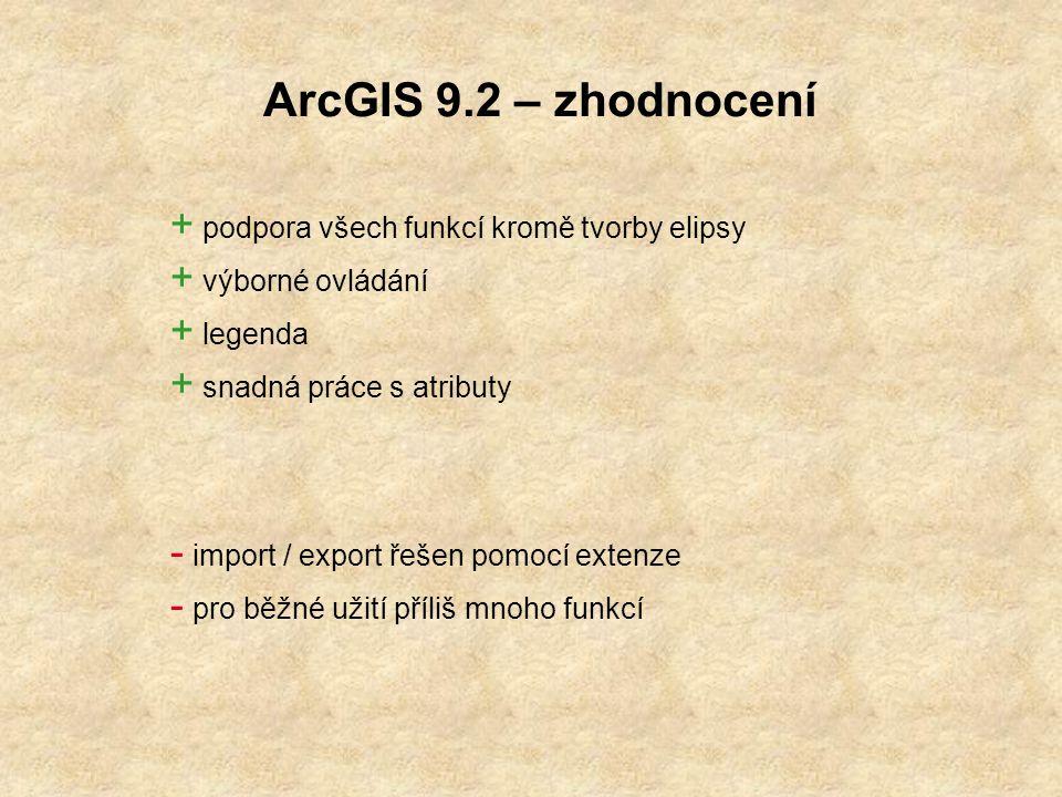 ArcGIS 9.2 – zhodnocení + podpora všech funkcí kromě tvorby elipsy + výborné ovládání + legenda + snadná práce s atributy - import / export řešen pomocí extenze - pro běžné užití příliš mnoho funkcí