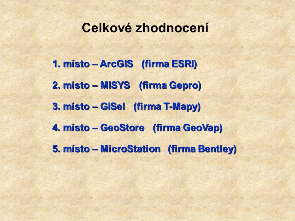 Celkové zhodnocení 1. místo – ArcGIS (firma ESRI) 2. místo – MISYS (firma Gepro) 3. místo – GISel (firma T-Mapy) 4. místo – GeoStore (firma GeoVap) 5.