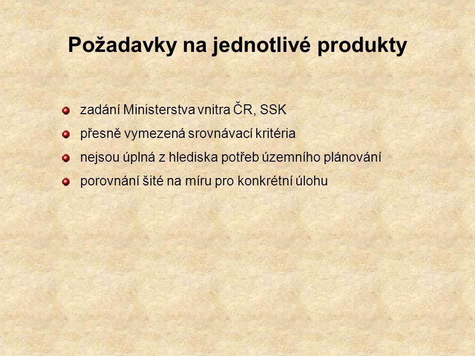 Požadavky na jednotlivé produkty zadání Ministerstva vnitra ČR, SSK přesně vymezená srovnávací kritéria nejsou úplná z hlediska potřeb územního plánování porovnání šité na míru pro konkrétní úlohu