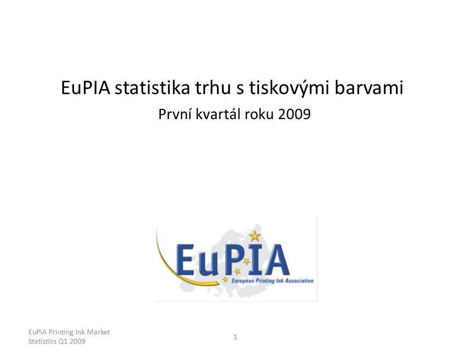 EuPIA Printing Ink Market Statistics Q1 2009 2 % změna Prodej celkem (včetně exportu) (% změna - aktuální kvartál v porovnání se stejným kvartálem předchozího roku) MAT