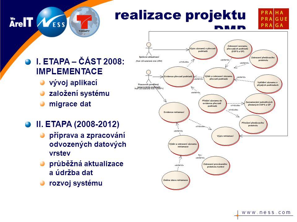 w w w. n e s s. c o m realizace projektu DMP I. ETAPA – ČÁST 2008: IMPLEMENTACE vývoj aplikací založení systému migrace dat II. ETAPA (2008-2012) příp