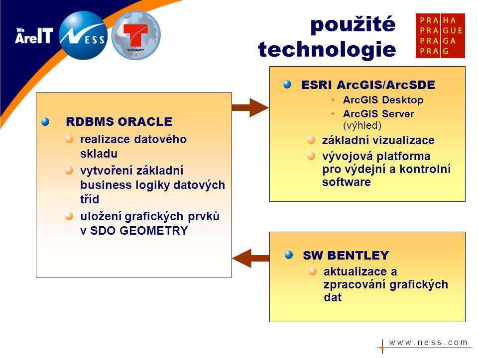 w w w. n e s s. c o m RDBMS ORACLE realizace datového skladu vytvoření základní business logiky datových tříd uložení grafických prvků v SDO GEOMETRY