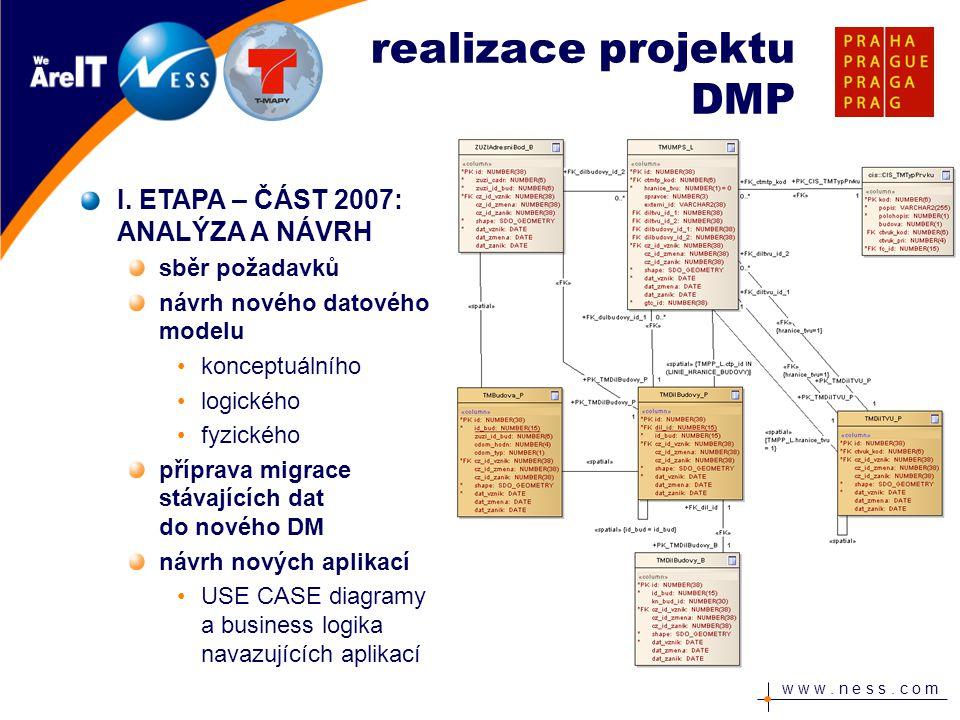w w w. n e s s. c o m I. ETAPA – ČÁST 2007: ANALÝZA A NÁVRH sběr požadavků návrh nového datového modelu konceptuálního logického fyzického příprava mi