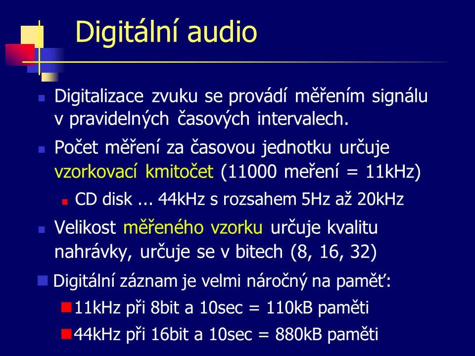 Využití zvuku a hudby na PC Dříve hrál zvuk na počítači pouze doporovodnou roli (pípnutí, krátké znělky) za použití PC reproduktoru S příchodem zvukových karet se role mění na obsahovou (hudební doprovod, výuka cizích řečí...)