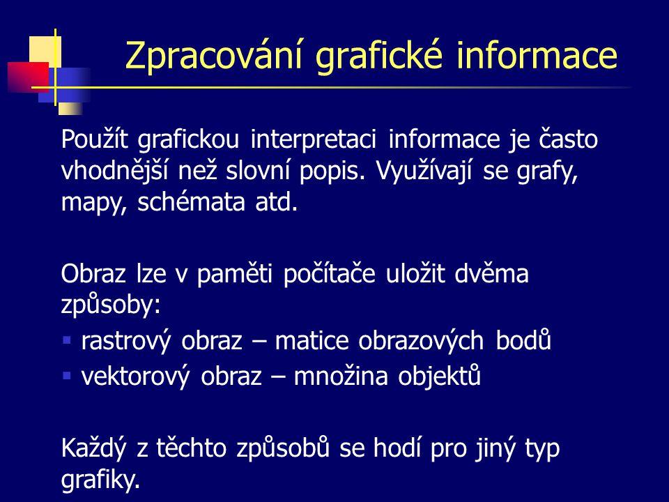 Zpracování grafické informace Použít grafickou interpretaci informace je často vhodnější než slovní popis.