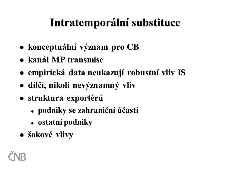 Intratemporální substituce konceptuální význam pro CB kanál MP transmise empirická data neukazují robustní vliv IS dílčí, nikoli nevýznamný vliv struktura exportérů podniky se zahraniční účastí ostatní podniky šokové vlivy