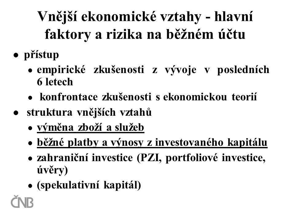 Vnější ekonomické vztahy - hlavní faktory a rizika na běžném účtu přístup empirické zkušenosti z vývoje v posledních 6 letech konfrontace zkušenosti s ekonomickou teorií struktura vnějších vztahů výměna zboží a služeb běžné platby a výnosy z investovaného kapitálu zahraniční investice (PZI, portfoliové investice, úvěry) (spekulativní kapitál)