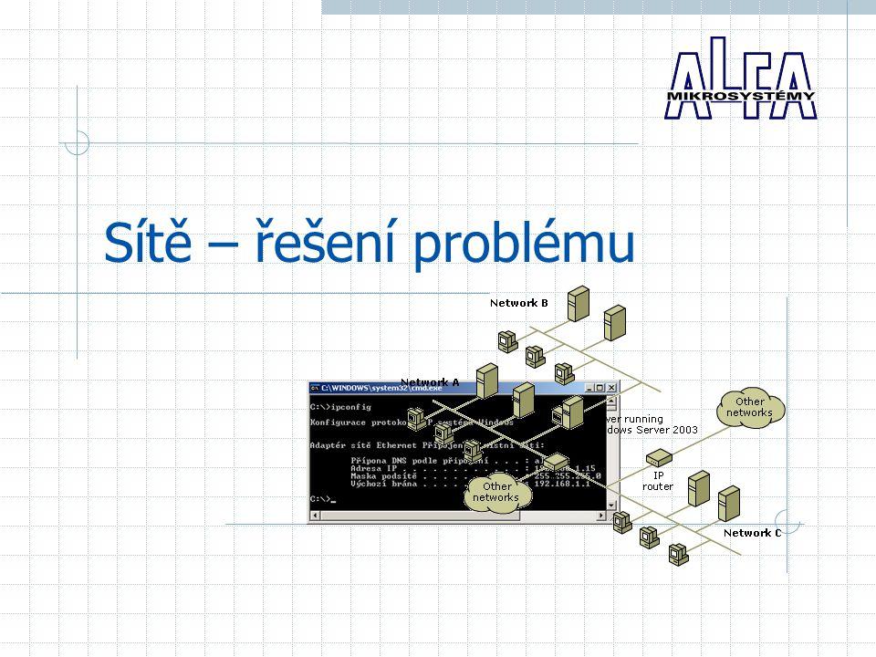 leden 2008Copyright © 2007 - 2008 ALFA Mikrosystémy, s.r.o.2 IPCONFIG IPCONFIG slouží pro zjištění síťové konfigurace.
