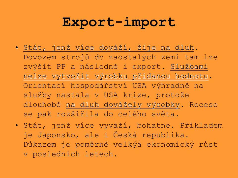 Export-import Stát, jenž více dováží, žije na dluh Službami nelze vytvořit výrobku přidanou hodnotu na dluh dovážely výrobkyStát, jenž více dováží, ži