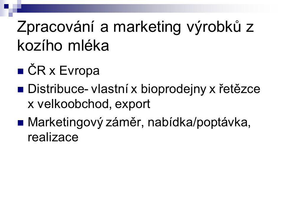 Zpracování a marketing výrobků z kozího mléka ČR x Evropa Distribuce- vlastní x bioprodejny x řetězce x velkoobchod, export Marketingový záměr, nabídka/poptávka, realizace