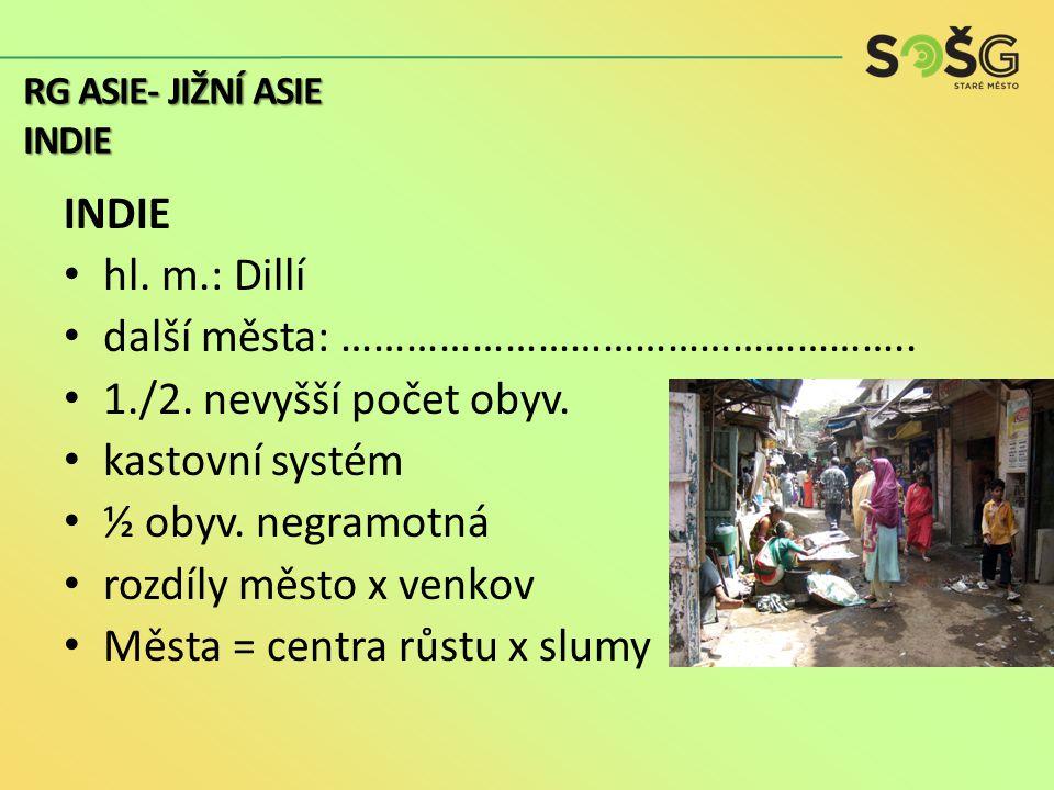 INDIE hl. m.: Dillí další města: ……………………………………………..