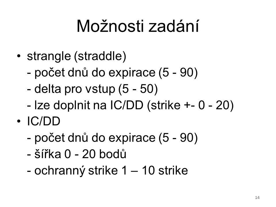 Možnosti zadání strangle (straddle) - počet dnů do expirace (5 - 90) - delta pro vstup (5 - 50) - lze doplnit na IC/DD (strike +- 0 - 20) IC/DD - počet dnů do expirace (5 - 90) - šířka 0 - 20 bodů - ochranný strike 1 – 10 strike 14
