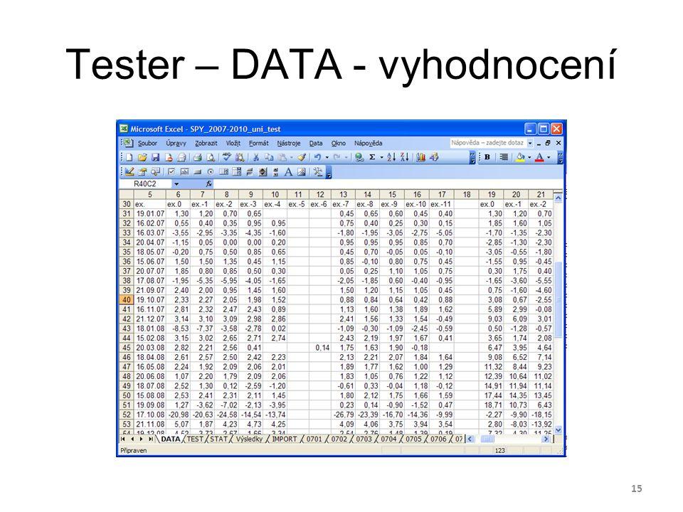 Tester – DATA - vyhodnocení 15