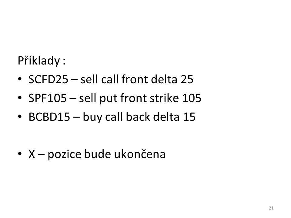Příklady : SCFD25 – sell call front delta 25 SPF105 – sell put front strike 105 BCBD15 – buy call back delta 15 X – pozice bude ukončena 21