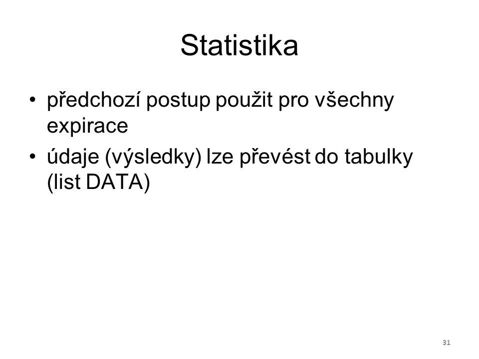 Statistika předchozí postup použit pro všechny expirace údaje (výsledky) lze převést do tabulky (list DATA) 31