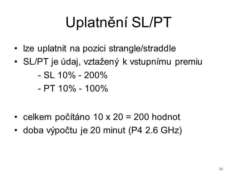 Uplatnění SL/PT lze uplatnit na pozici strangle/straddle SL/PT je údaj, vztažený k vstupnímu premiu - SL 10% - 200% - PT 10% - 100% celkem počítáno 10 x 20 = 200 hodnot doba výpočtu je 20 minut (P4 2.6 GHz) 34