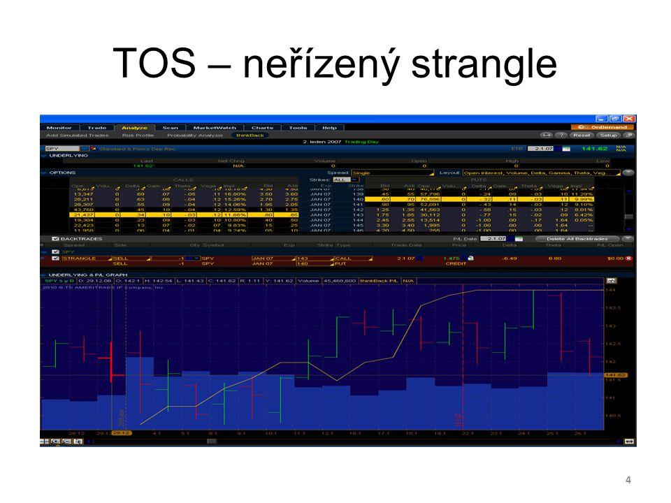 """Výsledky – barevné rozlišení žlutá – high/low podkladu se dotklo (strike -1) (pozice byla """"téměř ITM – chyběl 1 strike) okrová - high/low podkladu se dotklo strike (pozice byla ITM) červená – pozice je pro CLOSE ITM 25"""