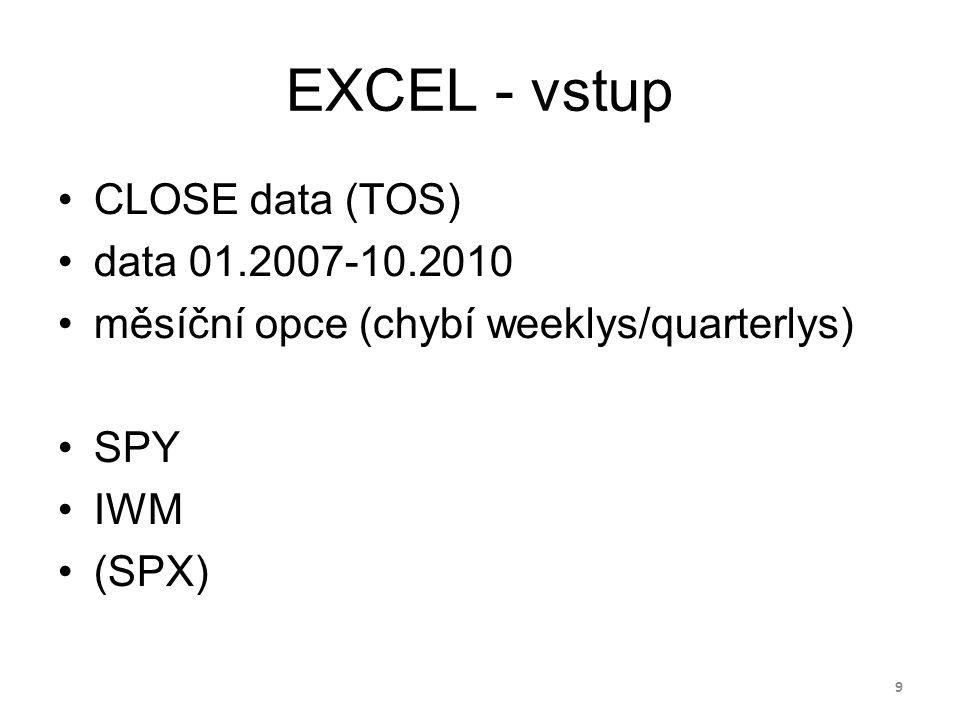 EXCEL - vstup CLOSE data (TOS) data 01.2007-10.2010 měsíční opce (chybí weeklys/quarterlys) SPY IWM (SPX) 9