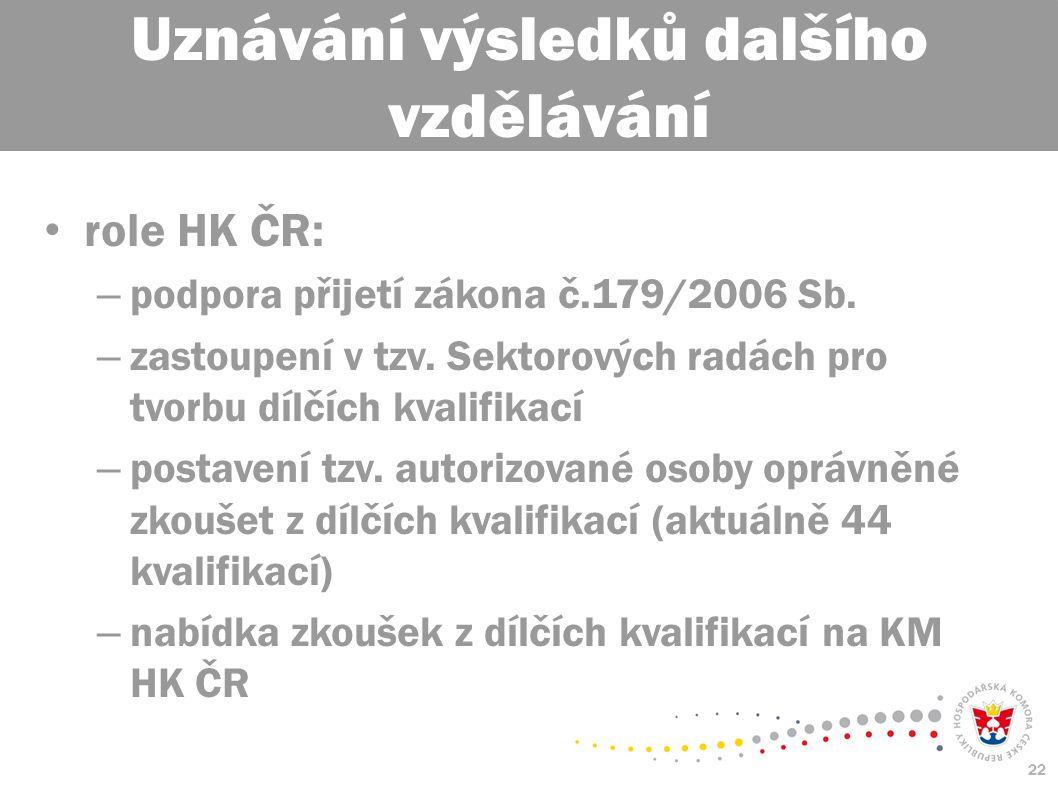 22 role HK ČR: – podpora přijetí zákona č.179/2006 Sb.