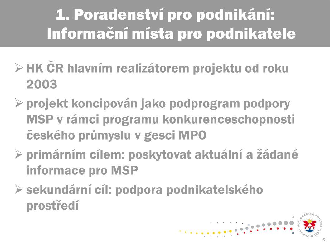 6  HK ČR hlavním realizátorem projektu od roku 2003  projekt koncipován jako podprogram podpory MSP v rámci programu konkurenceschopnosti českého průmyslu v gesci MPO  primárním cílem: poskytovat aktuální a žádané informace pro MSP  sekundární cíl: podpora podnikatelského prostředí 1.