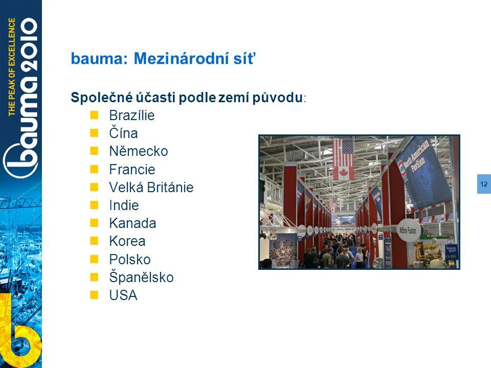 12 bauma: Mezinárodní síť Společné účasti podle zemí původu : Brazílie Čína Německo Francie Velká Británie Indie Kanada Korea Polsko Španělsko USA