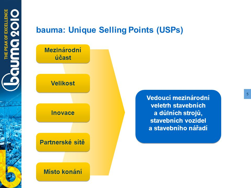 5 bauma: Unique Selling Points (USPs) Mezinárodní účast Velikost Inovace Partnerské sítě Místo konání Vedoucí mezinárodní veletrh stavebních a důlních
