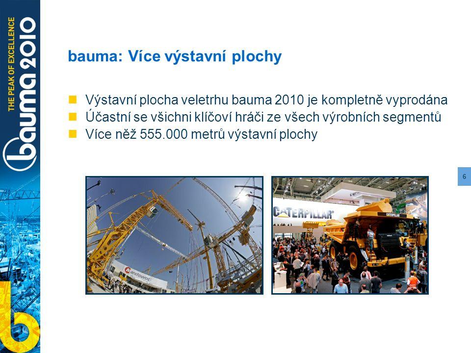 6 bauma: Více výstavní plochy Výstavní plocha veletrhu bauma 2010 je kompletně vyprodána Účastní se všichni klíčoví hráči ze všech výrobních segmentů