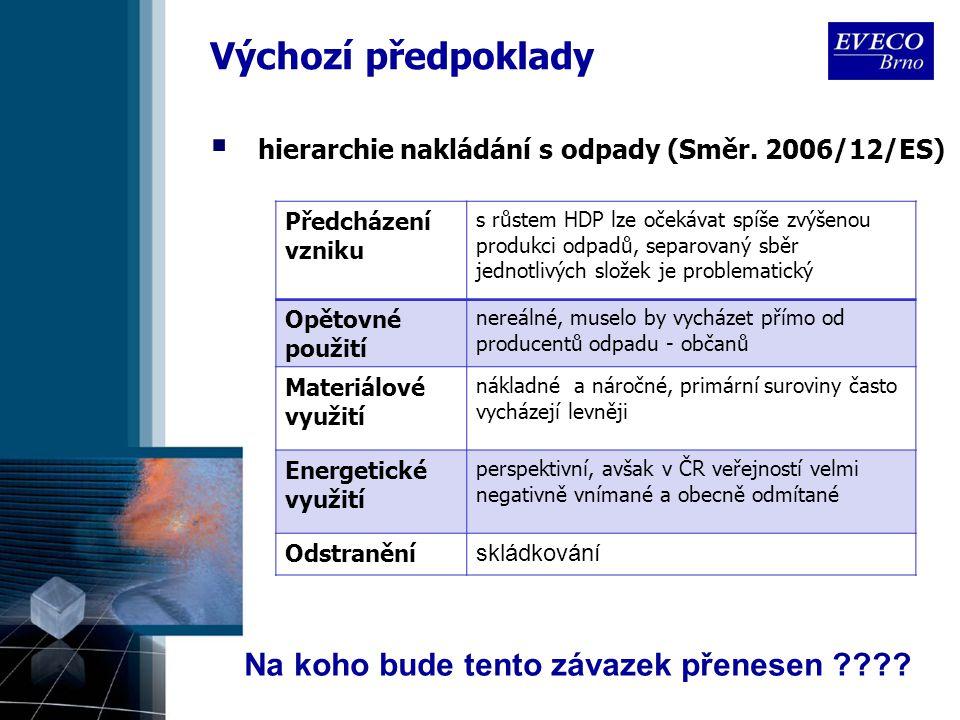 Výchozí předpoklady  hierarchie nakládání s odpady (Směr.