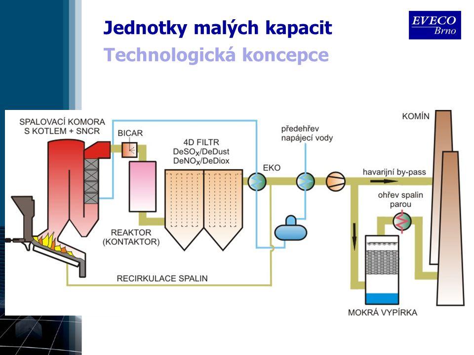 Jednotky malých kapacit Technologická koncepce