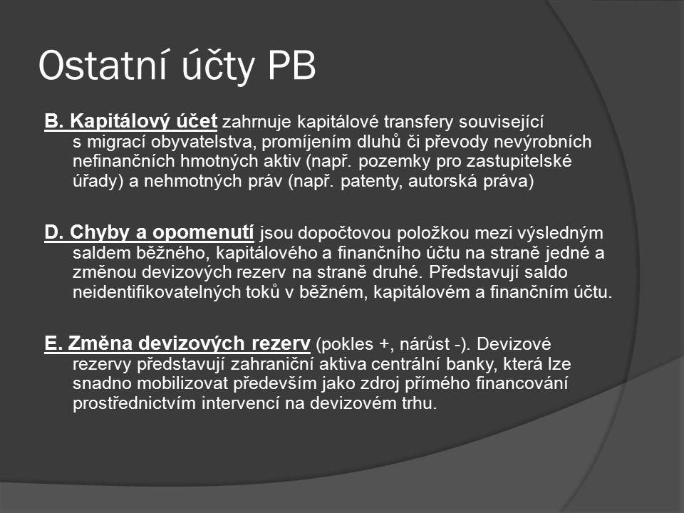 Ostatní účty PB B. Kapitálový účet zahrnuje kapitálové transfery související s migrací obyvatelstva, promíjením dluhů či převody nevýrobních nefinančn