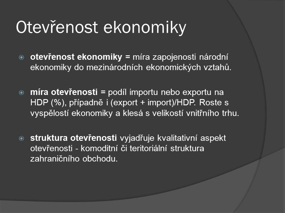 Otevřenost ekonomiky  otevřenost ekonomiky = míra zapojenosti národní ekonomiky do mezinárodních ekonomických vztahů.  míra otevřenosti = podíl impo