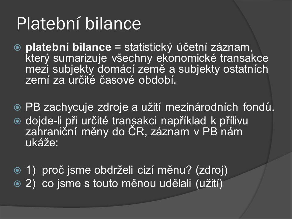 Struktura platební bilance A: Běžný účet Bilance obchodu (obchodní bilance) Bilance služeb Bilance výnosů Běžné převody B: Kapitálový účet C: Finanční účet Přímé investice Portfoliové investice Ostatní investice D: Chyby, kurzové rozdíly E: Devizové rezervy