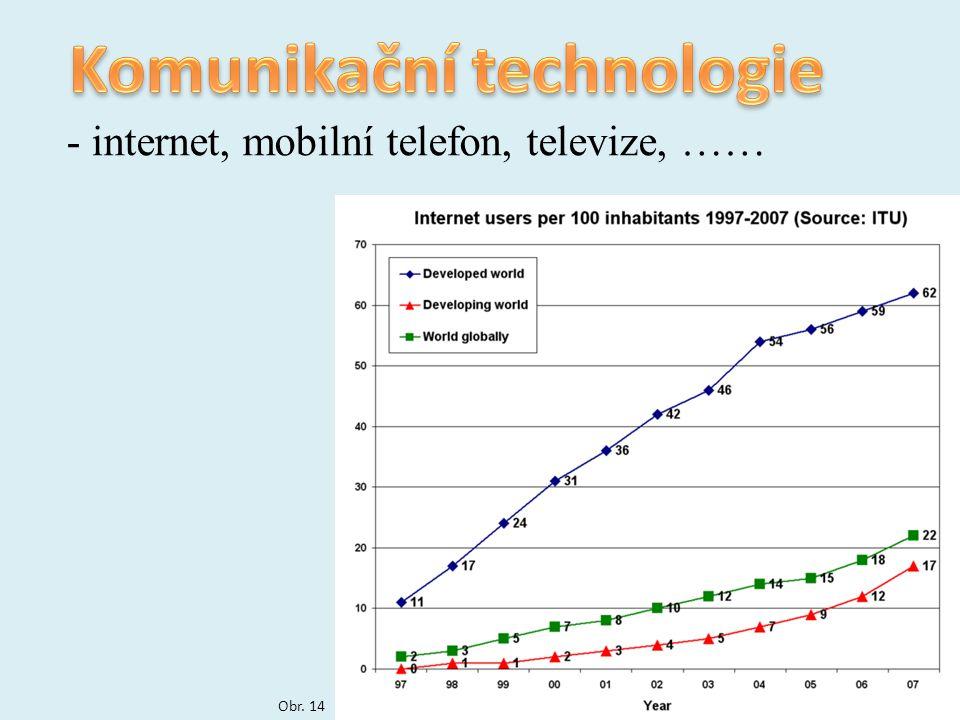 - internet, mobilní telefon, televize, …… Obr. 14