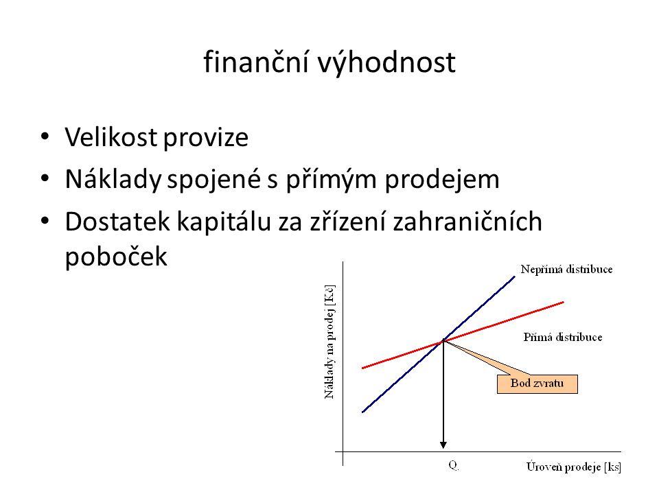 finanční výhodnost Velikost provize Náklady spojené s přímým prodejem Dostatek kapitálu za zřízení zahraničních poboček