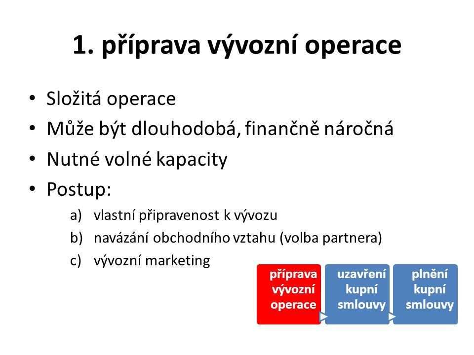 1. příprava vývozní operace Složitá operace Může být dlouhodobá, finančně náročná Nutné volné kapacity Postup: a)vlastní připravenost k vývozu b)naváz