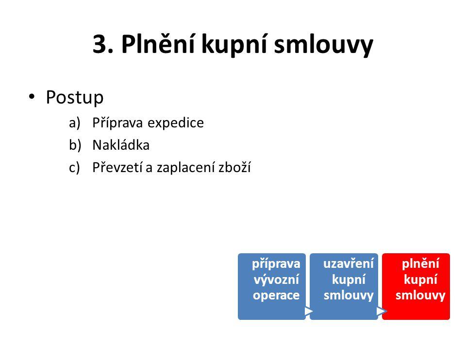 3. Plnění kupní smlouvy Postup a)Příprava expedice b)Nakládka c)Převzetí a zaplacení zboží příprava vývozní operace uzavření kupní smlouvy plnění kupn