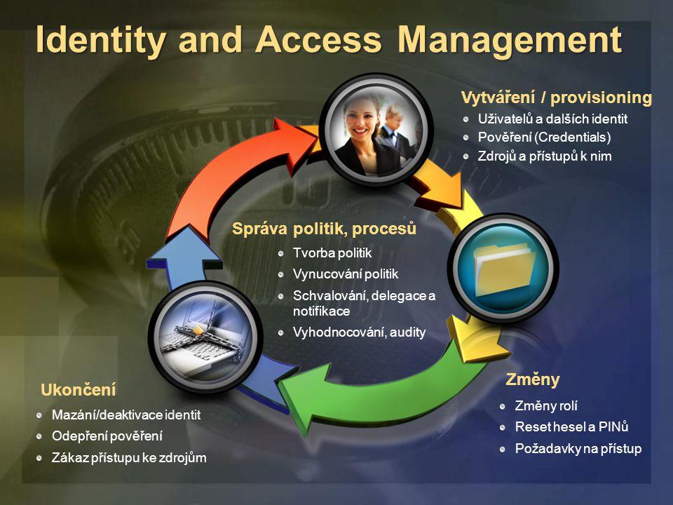 Vytváření / provisioning Uživatelů a dalších identit Pověření (Credentials) Zdrojů a přístupů k nim Tvorba politik Vynucování politik Schvalování, delegace a notifikace Vyhodnocování, audity Správa politik, procesů Mazání/deaktivace identit Odepření pověření Zákaz přístupu ke zdrojům Ukončení Změny rolí Reset hesel a PINů Požadavky na přístup Změny Identity and Access Management