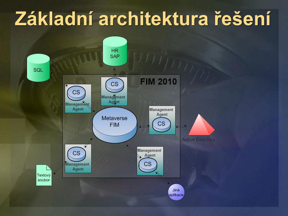Management Agent Management Agent Management Agent Management Agent Management Agent FIM 2010 Základní architektura řešení