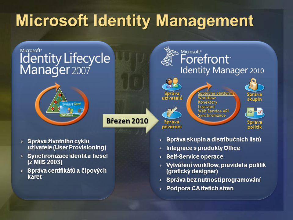 Microsoft Identity Management Správa životního cyklu uživatele (User Provisioning) Synchronizace identit a hesel (z MIIS 2003) Správa certifikátů a čipových karet Správa skupin a distribučních listů Integrace s produkty Office Self-Service operace Vytváření workflow, pravidel a politik (grafický designer) Správa bez nutnosti programování Podpora CA třetích stran Správauživatelů Správaskupin Správapověření Společná platforma WorkflowKonektoryLogování Web Service API Synchronizace Správapolitik Březen 2010